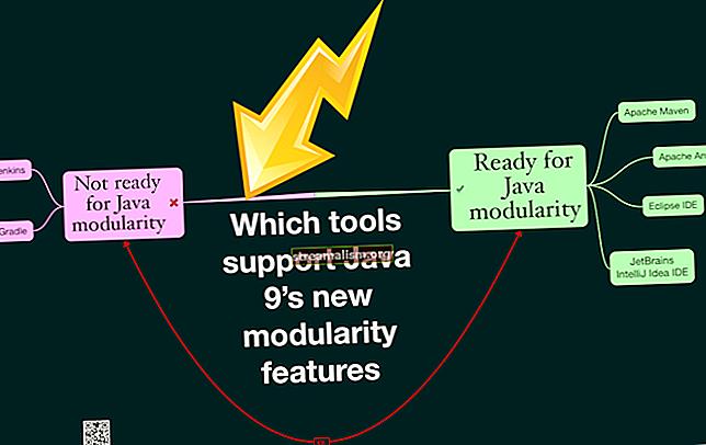 Java 9 nieuwe functies