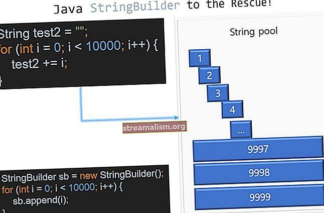 Waarom is String onveranderlijk in Java?