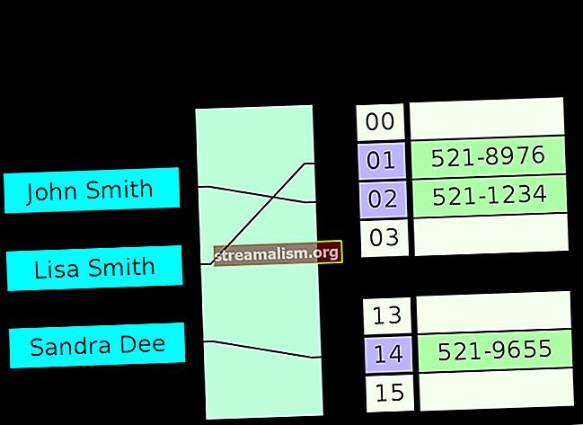 Initialiseer een HashMap in Java