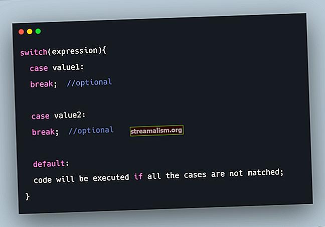 Java Switch-instructie
