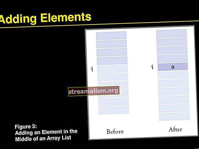 Een element toevoegen aan een Java-array versus een ArrayList