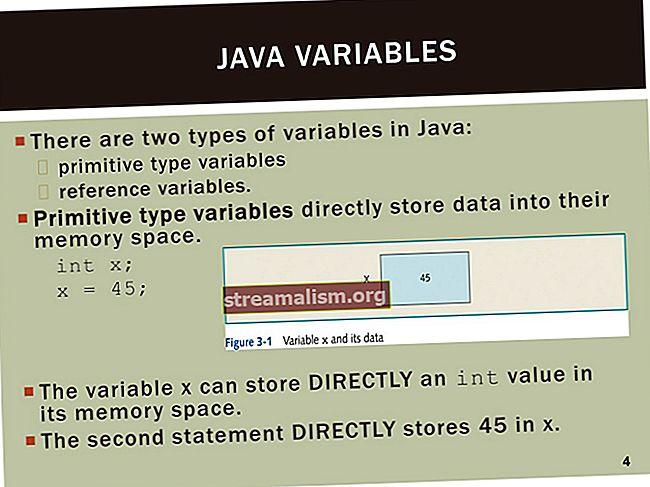 Inleiding tot Java-primitieven