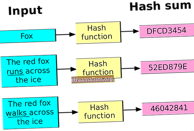 MD5-hashing in Java