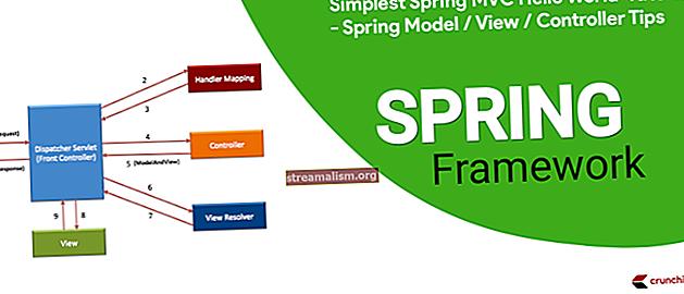 Tavaszi MVC bemutató