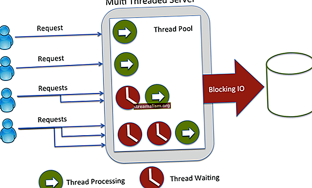 Verschil tussen Thread en Virtual Thread in Java