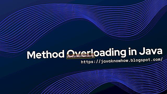 Methode overbelasting en overschrijven in Java