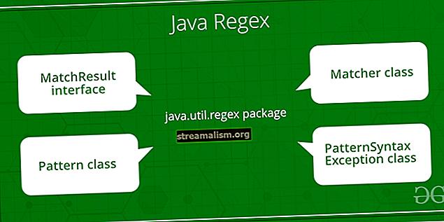 Reguliere expressies  s en  s + in Java