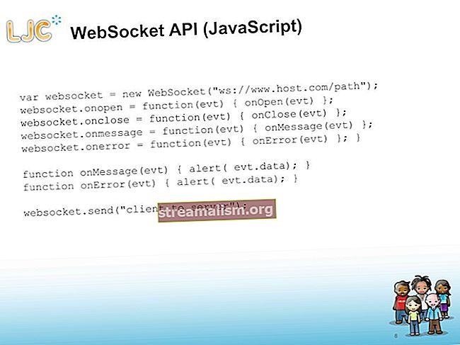 Een gids voor de Java API voor WebSocket