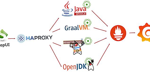 Verschillen tussen Oracle JDK en OpenJDK
