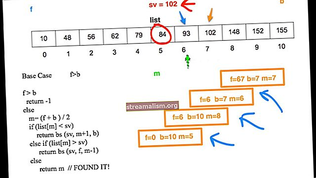 Bináris keresési algoritmus a Java-ban