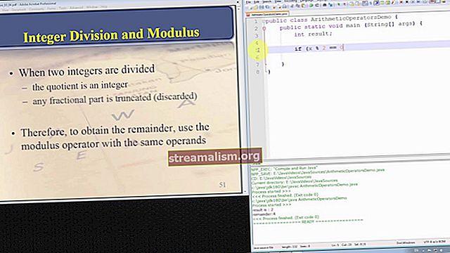 A Modulo Operator Java-ban
