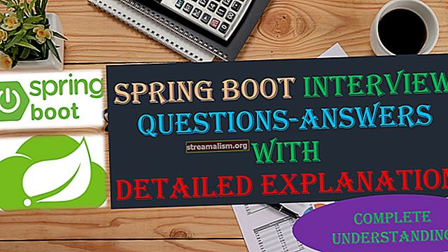 Tavaszi Boot Interjú Kérdések