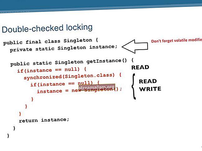 Útmutató a Java szinkronizált kulcsszavához