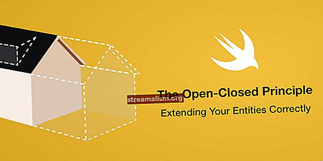Open / gesloten principe in Java
