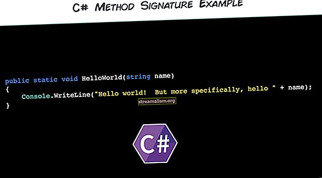 Bevat de handtekening van een methode het retourtype in Java?