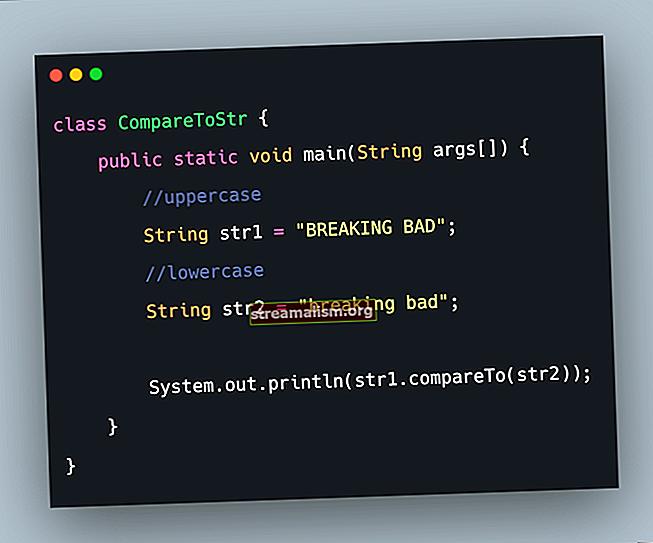 Karakterláncok összehasonlítása Java-ban